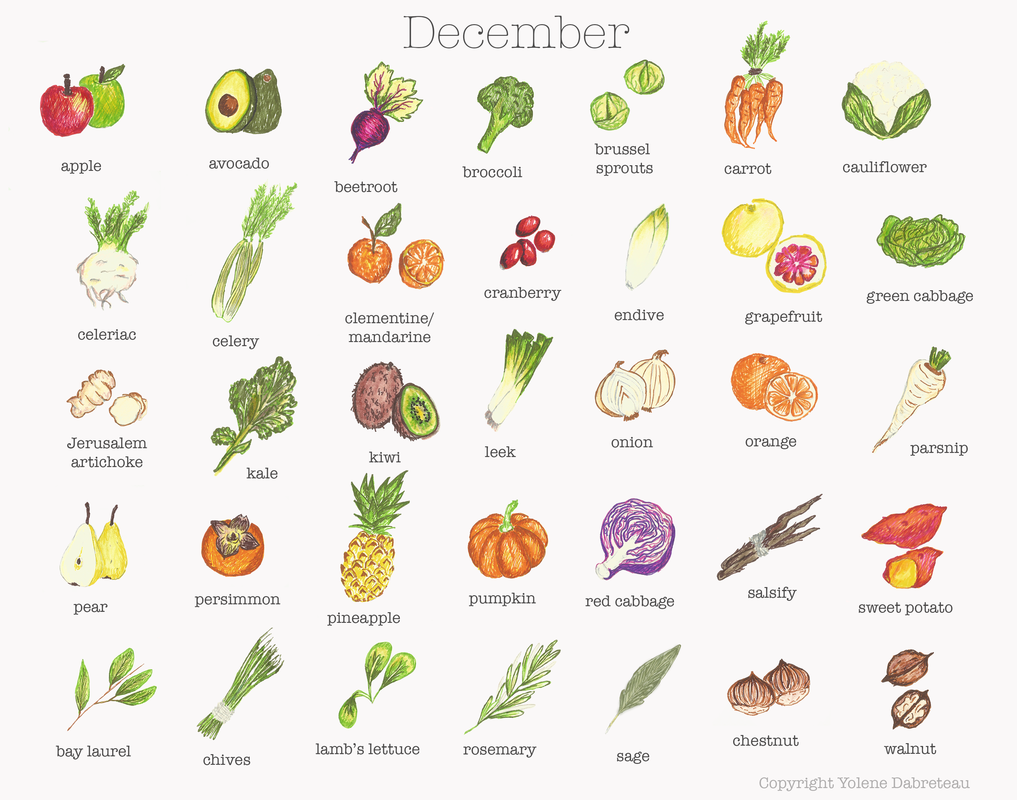 Seasonal fruit and vegetable calendar for December